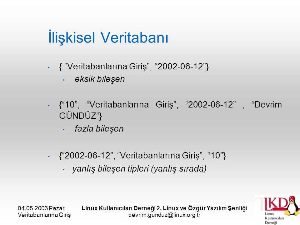 04.05.2003 Pazar Veritabanlarına Giriş Linux Kullanıcıları Derneği 2. Linux ve Özgür Yazılım Şenliği devrim.gunduz@linux.org.tr İlişkisel Veritabanı {