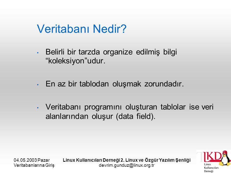 04.05.2003 Pazar Veritabanlarına Giriş Linux Kullanıcıları Derneği 2. Linux ve Özgür Yazılım Şenliği devrim.gunduz@linux.org.tr Veritabanı Nedir? Beli