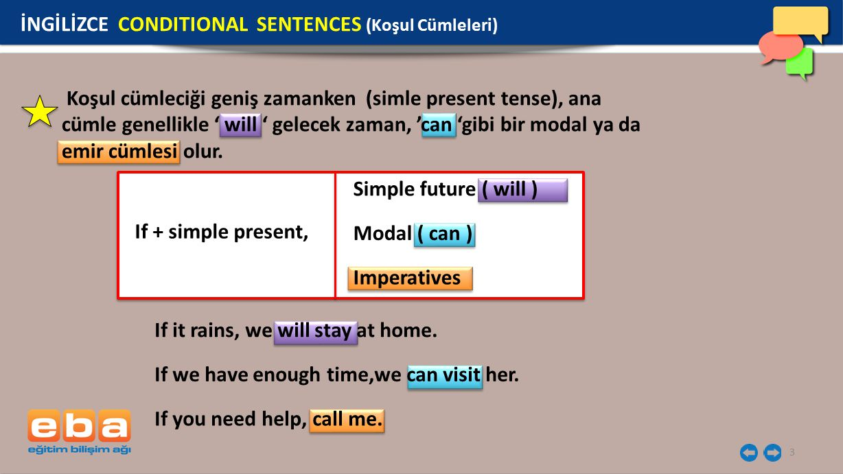 3 If + simple present, If we have enough time,we can visit her. If it rains, we will stay at home. If you need help, call me. Modal ( can ) Simple fut