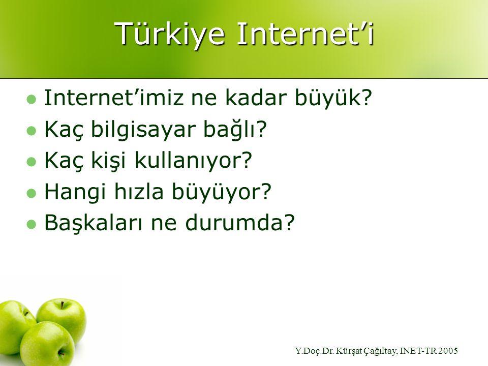 Y.Doç.Dr. Kürşat Çağıltay, INET-TR 2005 Türkiye Internet'i Internet'imiz ne kadar büyük? Kaç bilgisayar bağlı? Kaç kişi kullanıyor? Hangi hızla büyüyo