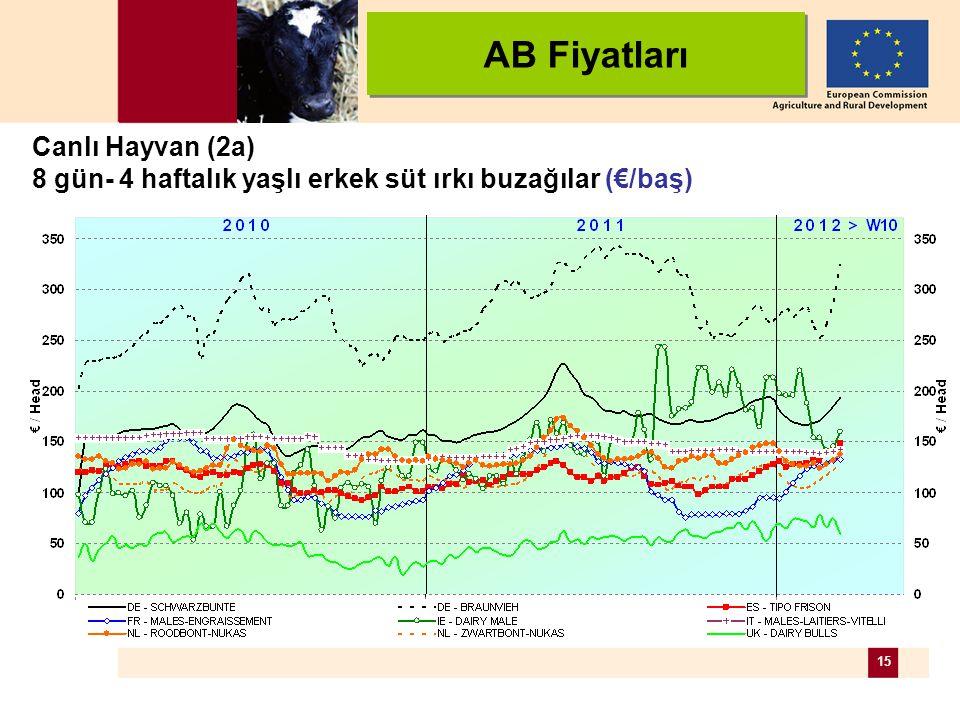 15 Canlı Hayvan (2a) 8 gün- 4 haftalık yaşlı erkek süt ırkı buzağılar (€/baş) AB Fiyatları