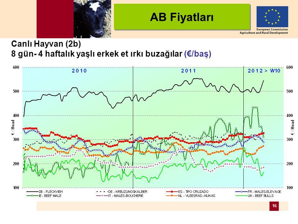 16 Canlı Hayvan (2b) 8 gün- 4 haftalık yaşlı erkek et ırkı buzağılar (€/baş) AB Fiyatları