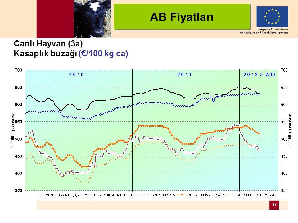 17 Canlı Hayvan (3a) Kasaplık buzağı (€/100 kg ca) AB Fiyatları