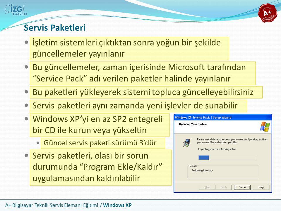 A+ Bilgisayar Teknik Servis Elemanı Eğitimi / Windows XP Servis Paketleri İşletim sistemleri çıktıktan sonra yoğun bir şekilde güncellemeler yayınlanı