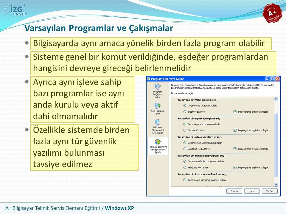 A+ Bilgisayar Teknik Servis Elemanı Eğitimi / Windows XP Varsayılan Programlar ve Çakışmalar Bilgisayarda aynı amaca yönelik birden fazla program olab