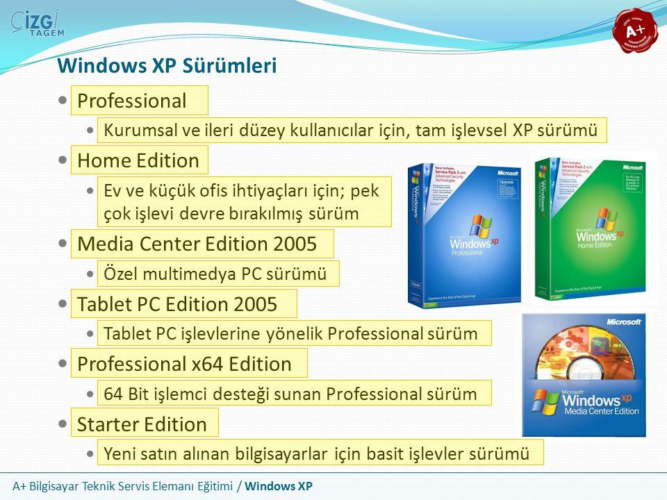 A+ Bilgisayar Teknik Servis Elemanı Eğitimi / Windows XP Windows XP Sürümleri Professional Kurumsal ve ileri düzey kullanıcılar için, tam işlevsel XP