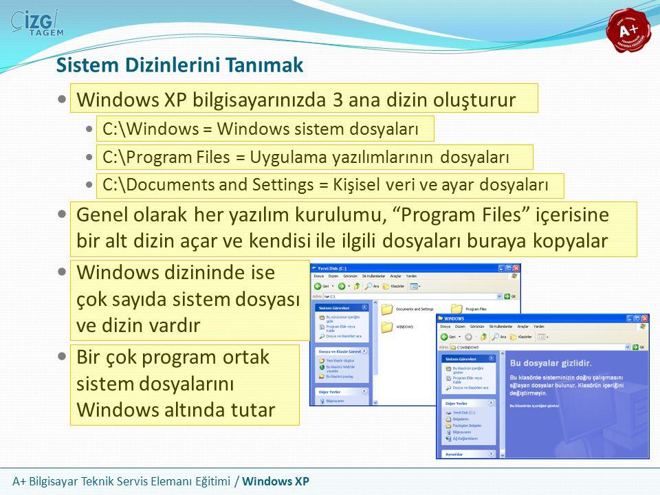 A+ Bilgisayar Teknik Servis Elemanı Eğitimi / Windows XP Sistem Dizinlerini Tanımak Windows XP bilgisayarınızda 3 ana dizin oluşturur C:\Windows = Win