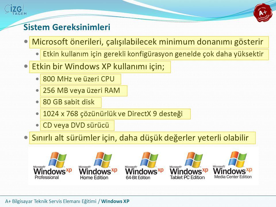 A+ Bilgisayar Teknik Servis Elemanı Eğitimi / Windows XP Sistem Gereksinimleri Microsoft önerileri, çalışılabilecek minimum donanımı gösterir Etkin ku