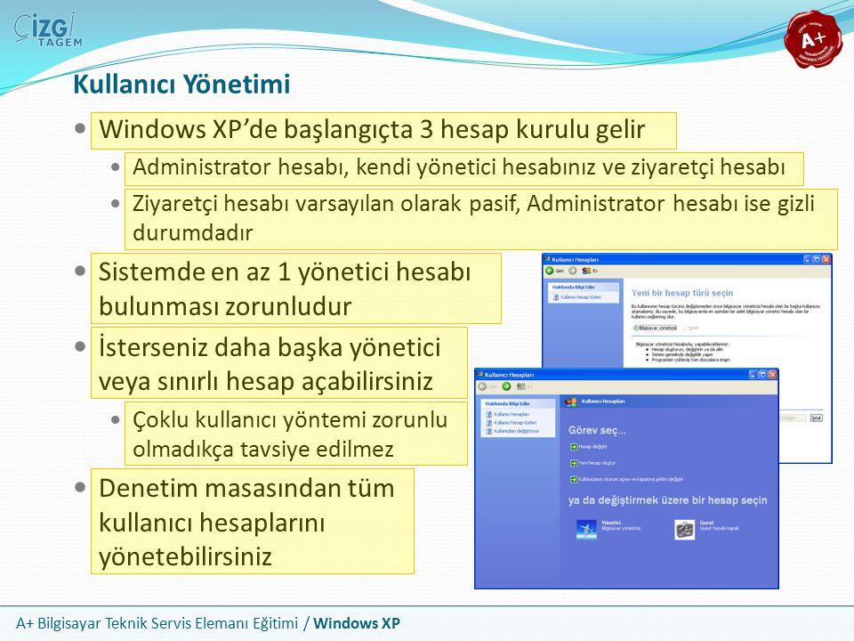 A+ Bilgisayar Teknik Servis Elemanı Eğitimi / Windows XP Kullanıcı Yönetimi Windows XP'de başlangıçta 3 hesap kurulu gelir Administrator hesabı, kendi