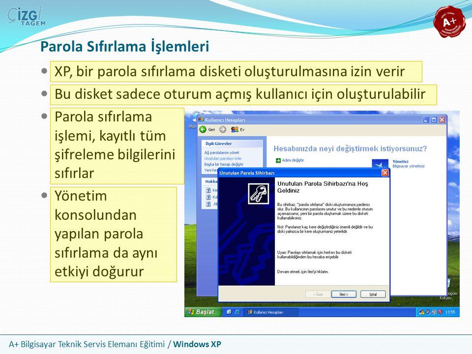 A+ Bilgisayar Teknik Servis Elemanı Eğitimi / Windows XP Parola Sıfırlama İşlemleri XP, bir parola sıfırlama disketi oluşturulmasına izin verir Bu dis