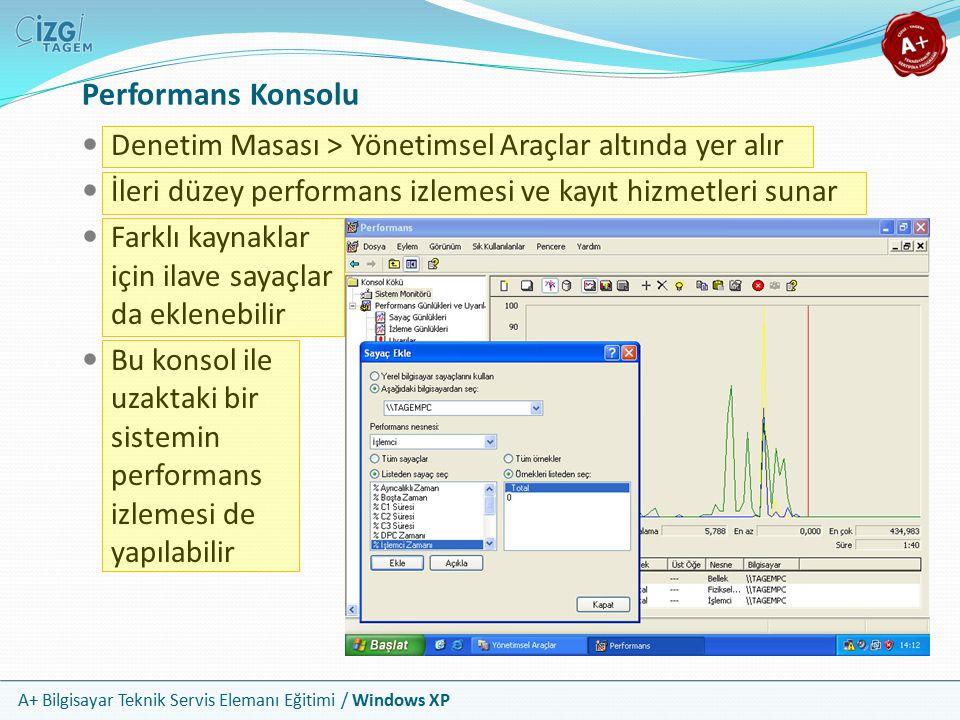 A+ Bilgisayar Teknik Servis Elemanı Eğitimi / Windows XP Performans Konsolu Denetim Masası > Yönetimsel Araçlar altında yer alır İleri düzey performan