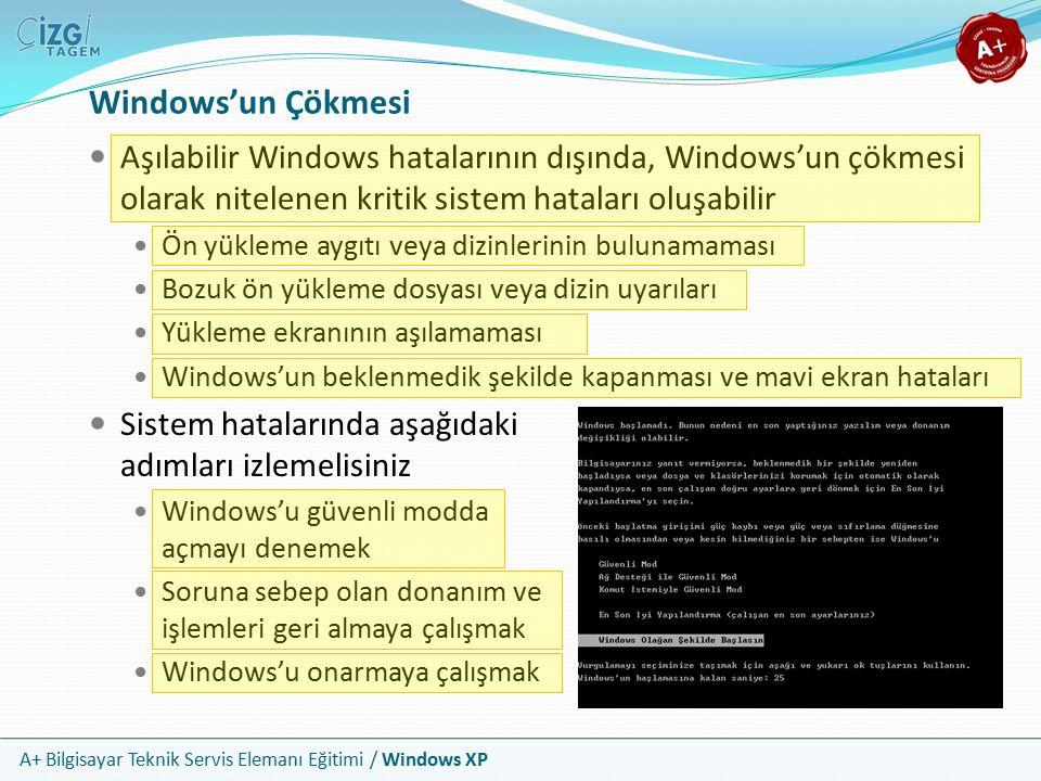 A+ Bilgisayar Teknik Servis Elemanı Eğitimi / Windows XP Windows'un Çökmesi Aşılabilir Windows hatalarının dışında, Windows'un çökmesi olarak nitelene
