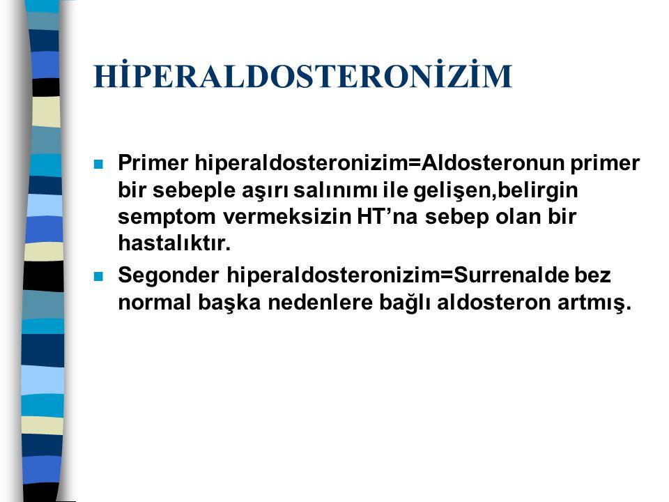 PRİMER HİPERALDESTERONİZİM n Adenom:%60-70 n İdiyopatik hiperaldesteronizim:%25-35 n Angiotensin II'ye cevap veren adenom:%5 n Aldosteron salgılayan karsinom:%1-3 n Glk ile baskılanabilen hypraldes (fmlhyperaldosteronizim tipI):%1 n Primer adrenal hiperplazi:%1 n Familyal hiperaldesteronizim TipII.