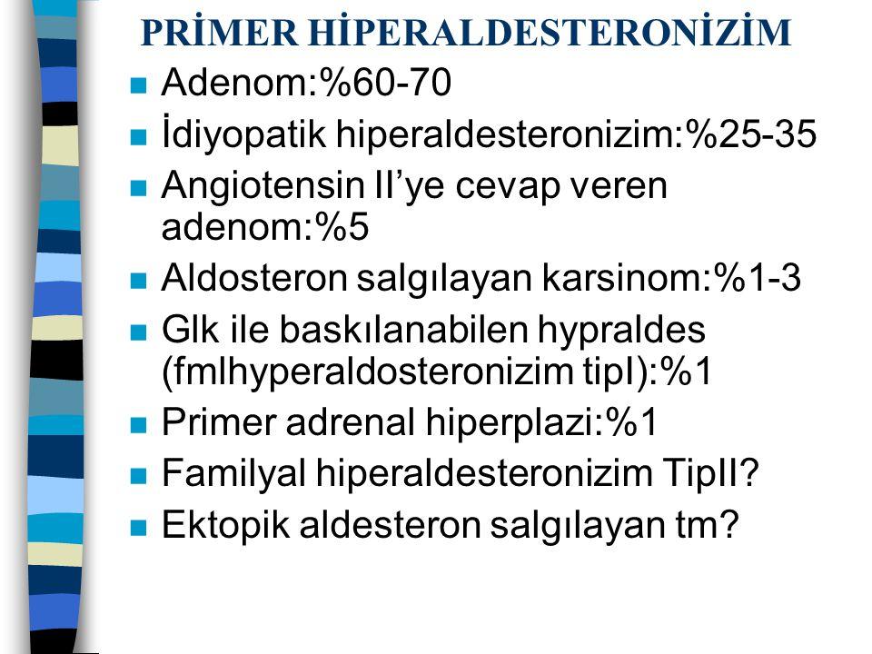 PRİMER HİPERALDESTERONİZİM n Adenom:%60-70 n İdiyopatik hiperaldesteronizim:%25-35 n Angiotensin II'ye cevap veren adenom:%5 n Aldosteron salgılayan k