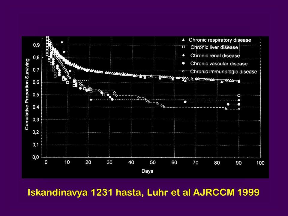Iskandinavya 1231 hasta, Luhr et al AJRCCM 1999