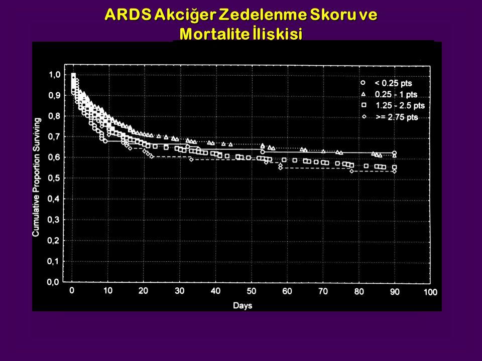 ARDS Akci ğ er Zedelenme Skoru ve Mortalite İ li ş kisi