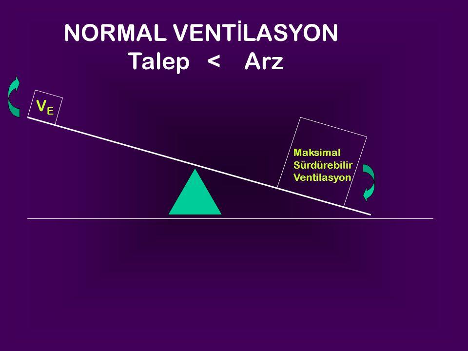 VEVE Maksimal Sürdürebilir Ventilasyon NORMAL VENT İ LASYON Talep < Arz