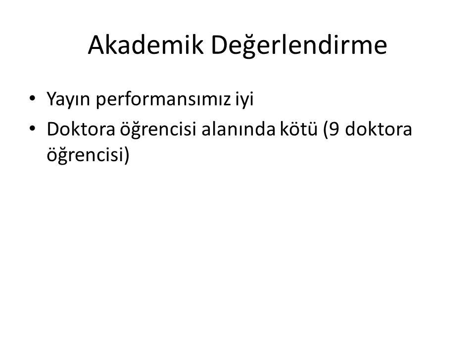 Akademik Değerlendirme Yayın performansımız iyi Doktora öğrencisi alanında kötü (9 doktora öğrencisi)