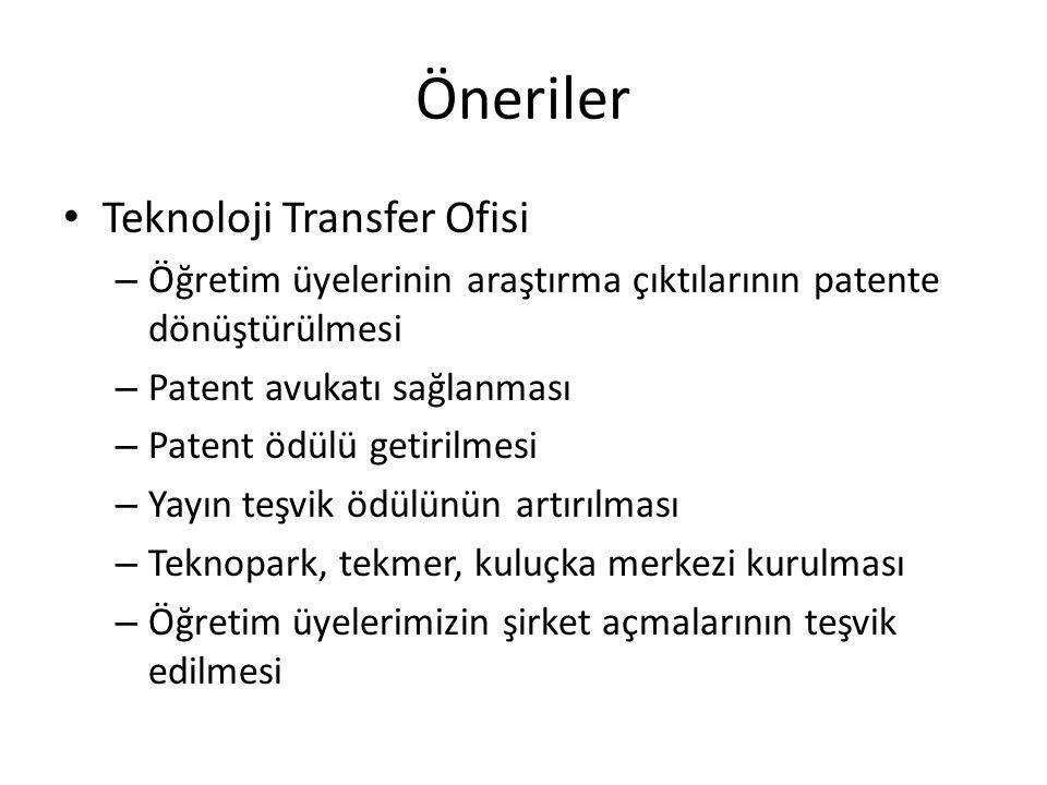 Öneriler Teknoloji Transfer Ofisi – Öğretim üyelerinin araştırma çıktılarının patente dönüştürülmesi – Patent avukatı sağlanması – Patent ödülü getiri