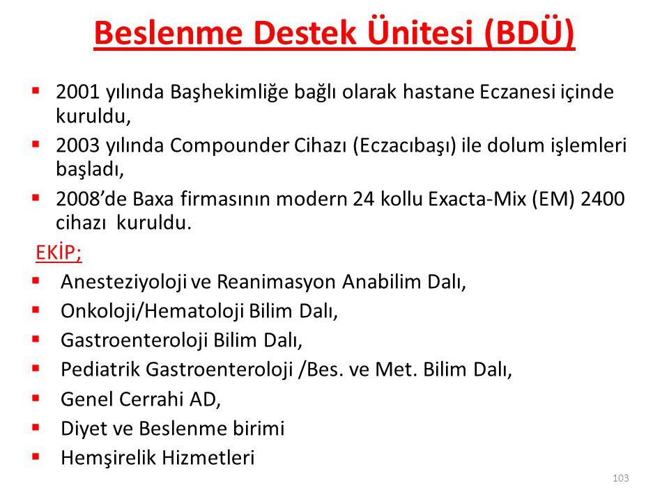 Beslenme Destek Ünitesi (BDÜ)  2001 yılında Başhekimliğe bağlı olarak hastane Eczanesi içinde kuruldu,  2003 yılında Compounder Cihazı (Eczacıbaşı)