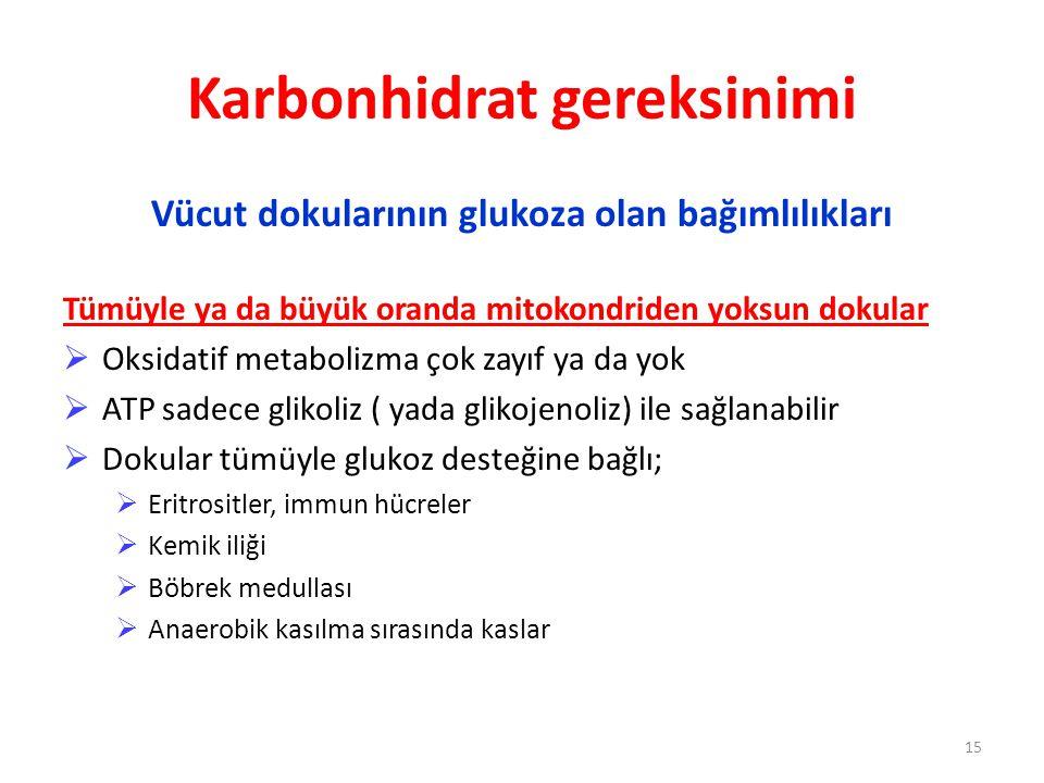 Karbonhidrat gereksinimi Vücut dokularının glukoza olan bağımlılıkları Tümüyle ya da büyük oranda mitokondriden yoksun dokular  Oksidatif metabolizma