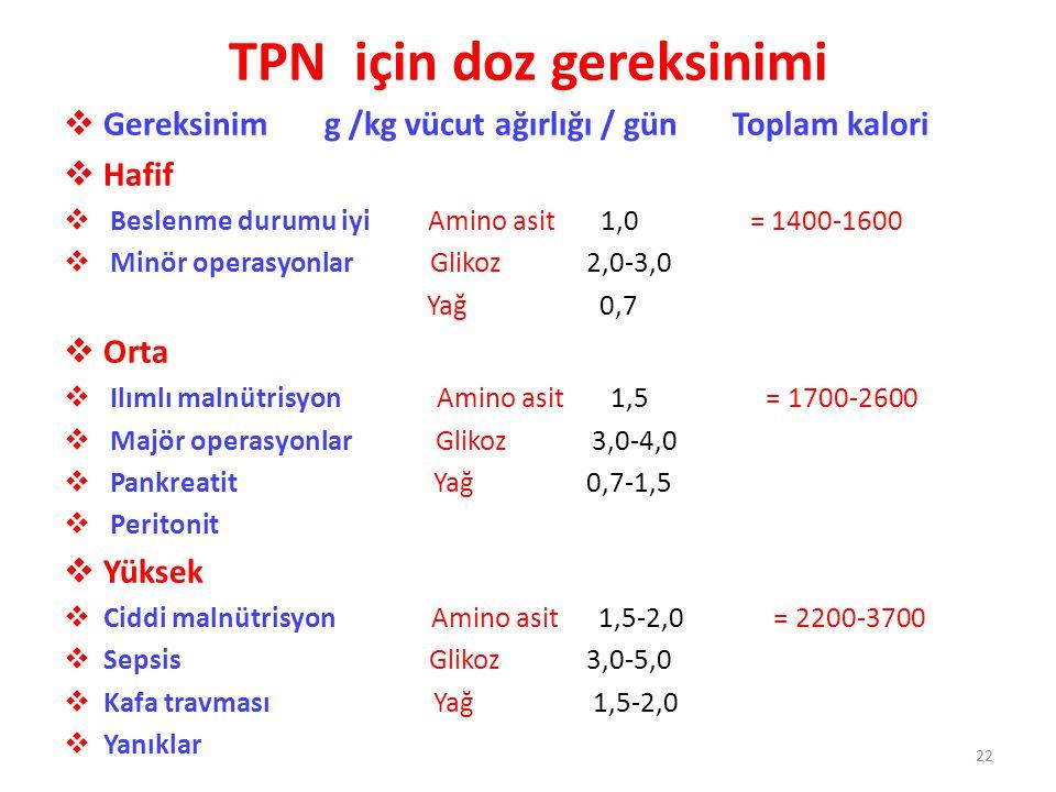 TPN için doz gereksinimi  Gereksinim g /kg vücut ağırlığı / gün Toplam kalori  Hafif  Beslenme durumu iyi Amino asit 1,0 = 1400-1600  Minör operas