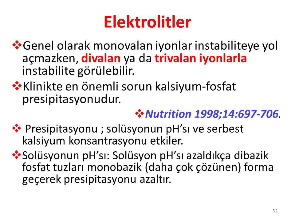 Elektrolitler  Genel olarak monovalan iyonlar instabiliteye yol açmazken, divalan ya da trivalan iyonlarla instabilite görülebilir.  Klinikte en öne