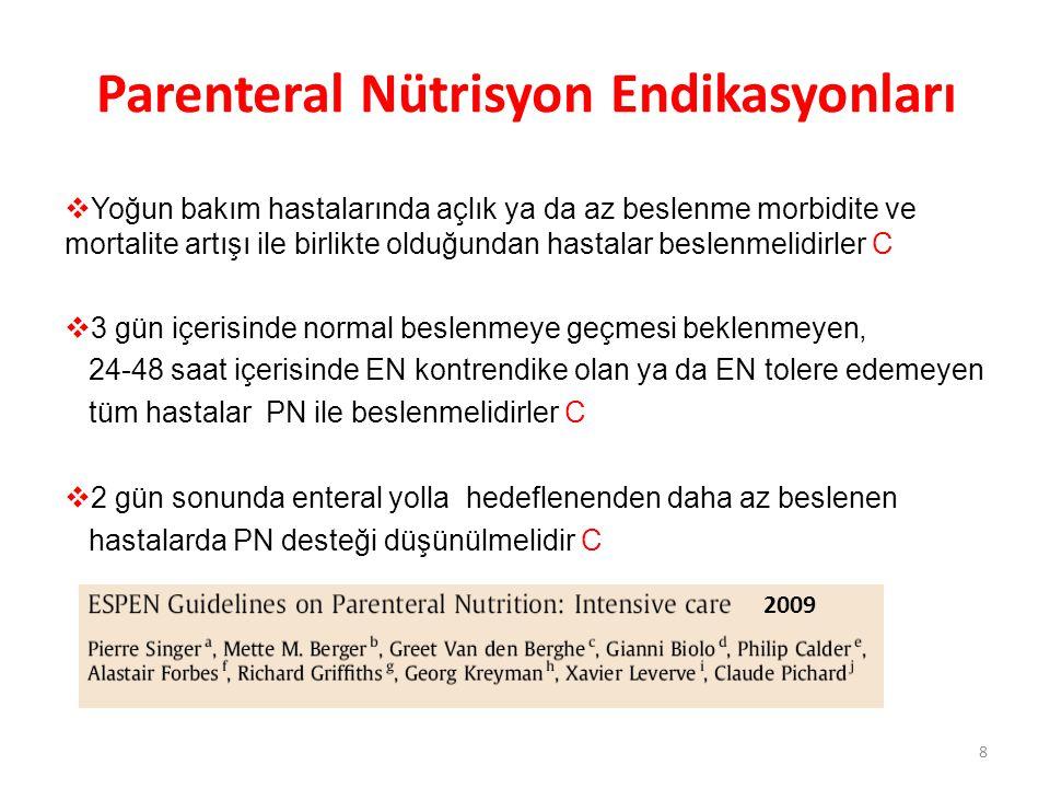  Yoğun bakım hastalarında açlık ya da az beslenme morbidite ve mortalite artışı ile birlikte olduğundan hastalar beslenmelidirler C  3 gün içerisind