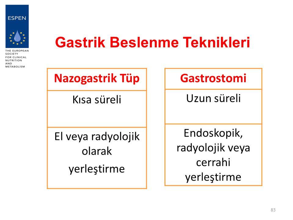 Gastrik Beslenme Teknikleri Nazogastrik Tüp Kısa süreli El veya radyolojik olarak yerleştirme Gastrostomi Uzun süreli Endoskopik, radyolojik veya cerr