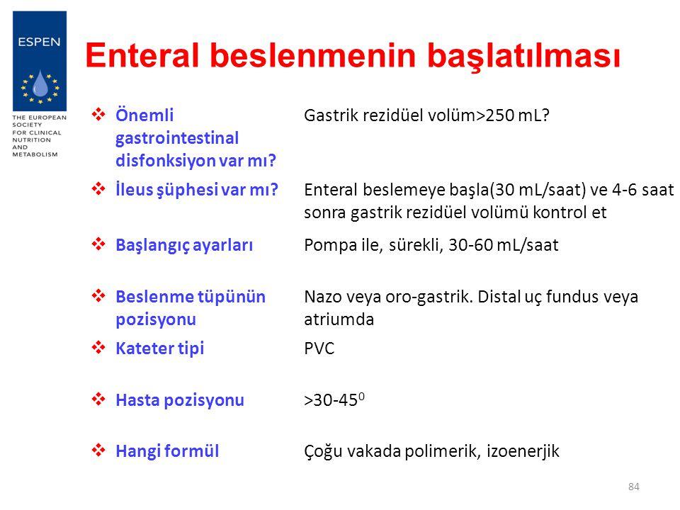 Enteral beslenmenin başlatılması  Önemli gastrointestinal disfonksiyon var mı? Gastrik rezidüel volüm>250 mL?  İleus şüphesi var mı?Enteral beslemey