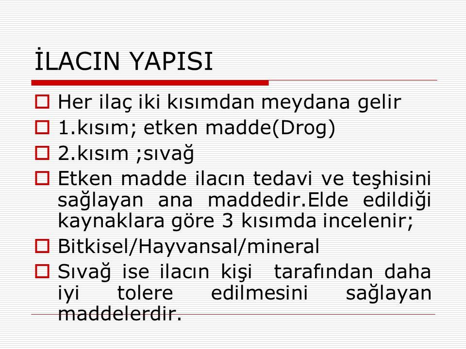 İLACIN YAPISI  Her ilaç iki kısımdan meydana gelir  1.kısım; etken madde(Drog)  2.kısım ;sıvağ  Etken madde ilacın tedavi ve teşhisini sağlayan an