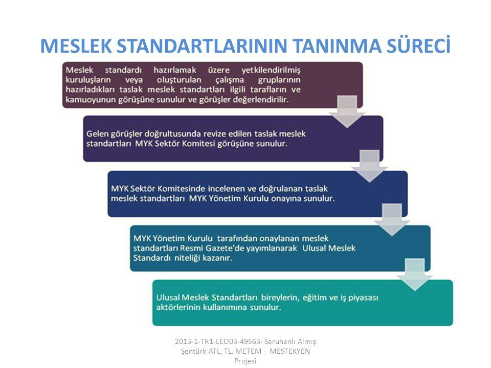 MESLEK STANDARTLARININ TANINMA SÜRECİ 2013-1-TR1-LEO03-49563- Saruhanlı Almış Şentürk ATL, TL, METEM - MESTEKYEN Projesi