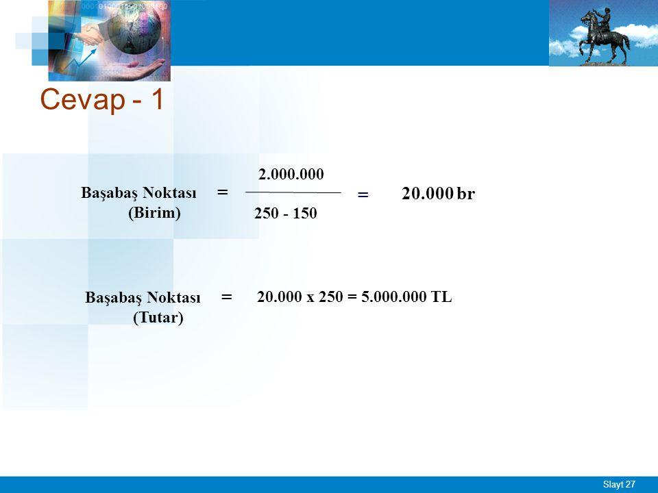 Slayt 27 Cevap - 1 Başabaş Noktası = (Birim) 2.000.000 250 - 150 = 20.000 br Başabaş Noktası = (Tutar) 20.000 x 250 = 5.000.000 TL