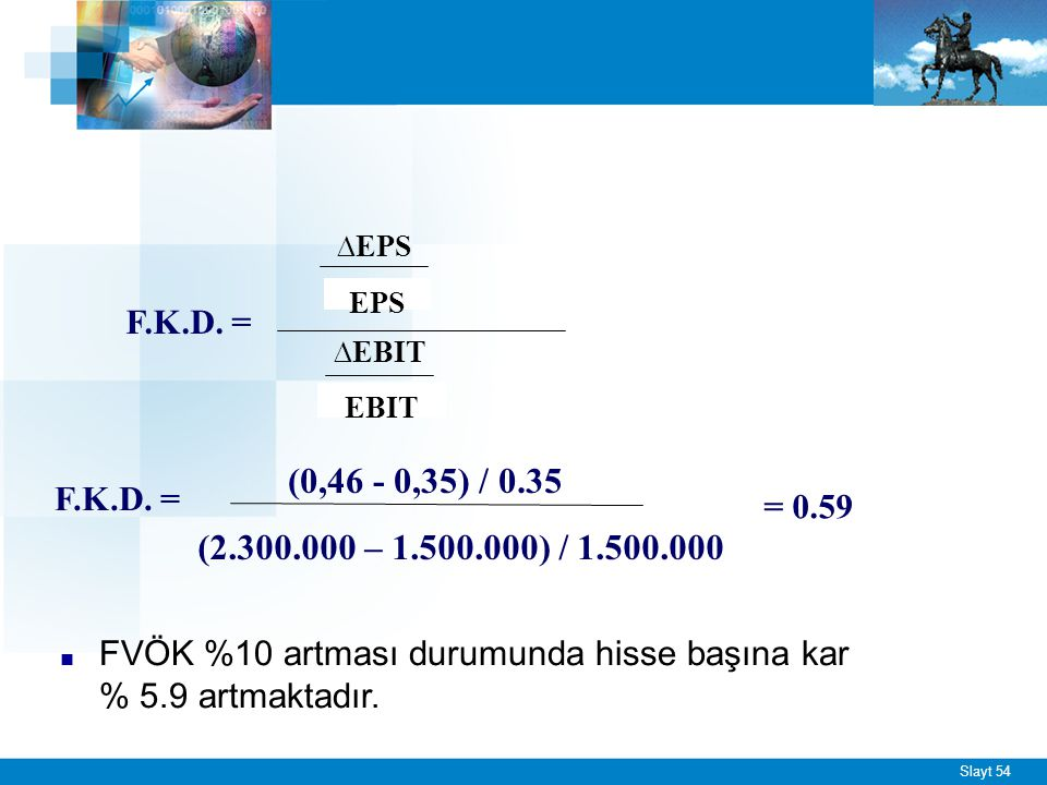 Slayt 54 F.K.D. = (0,46 - 0,35) / 0.35 (2.300.000 – 1.500.000) / 1.500.000 = 0.59 F.K.D. = ∆EPS EPS ∆EBIT EBIT ■ FVÖK %10 artması durumunda hisse başı