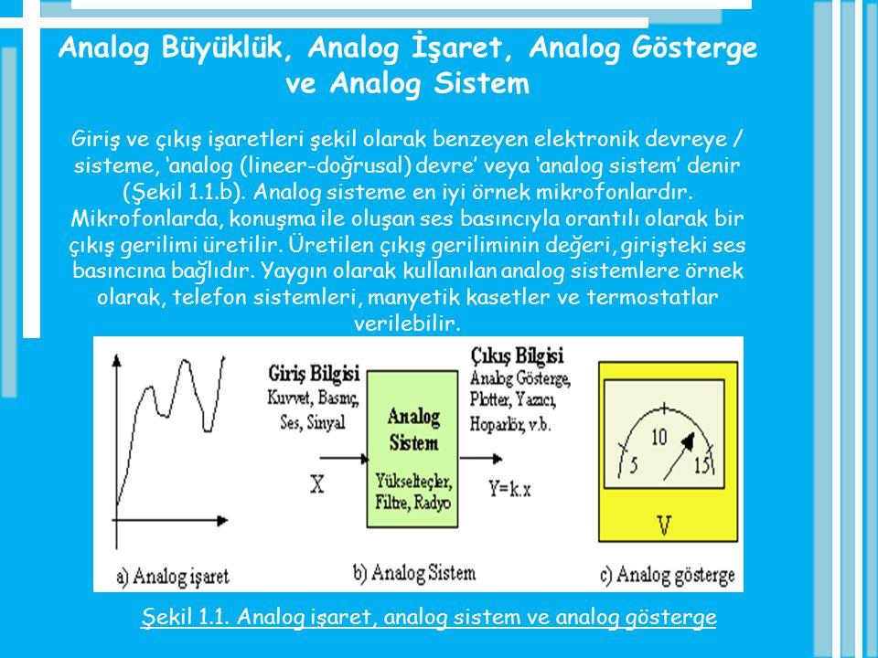 Analog Büyüklük, Analog İşaret, Analog Gösterge ve Analog Sistem Giriş ve çıkış işaretleri şekil olarak benzeyen elektronik devreye / sisteme, 'analog