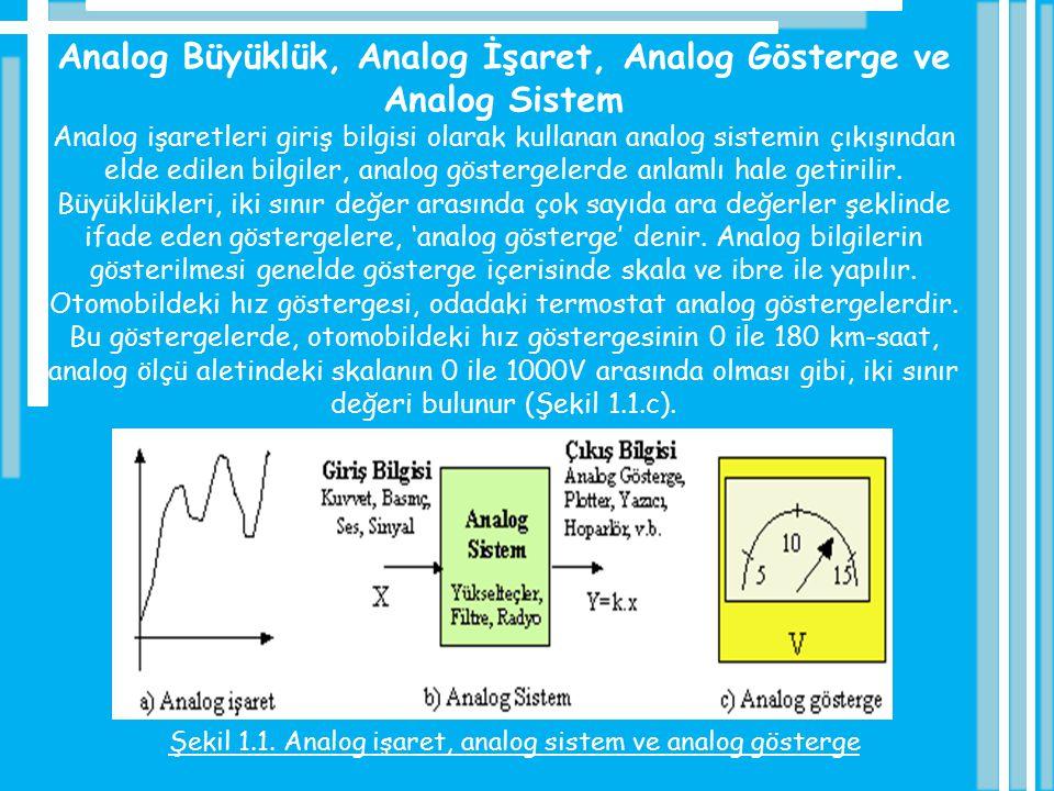 Analog Büyüklük, Analog İşaret, Analog Gösterge ve Analog Sistem Analog işaretleri giriş bilgisi olarak kullanan analog sistemin çıkışından elde edile