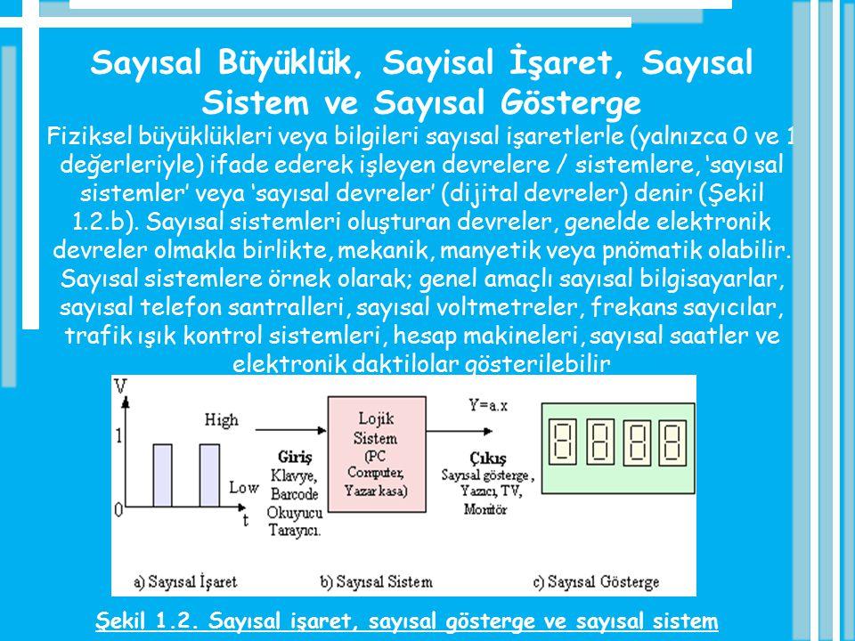 Sayısal Büyüklük, Sayisal İşaret, Sayısal Sistem ve Sayısal Gösterge Fiziksel büyüklükleri veya bilgileri sayısal işaretlerle (yalnızca 0 ve 1 değerle