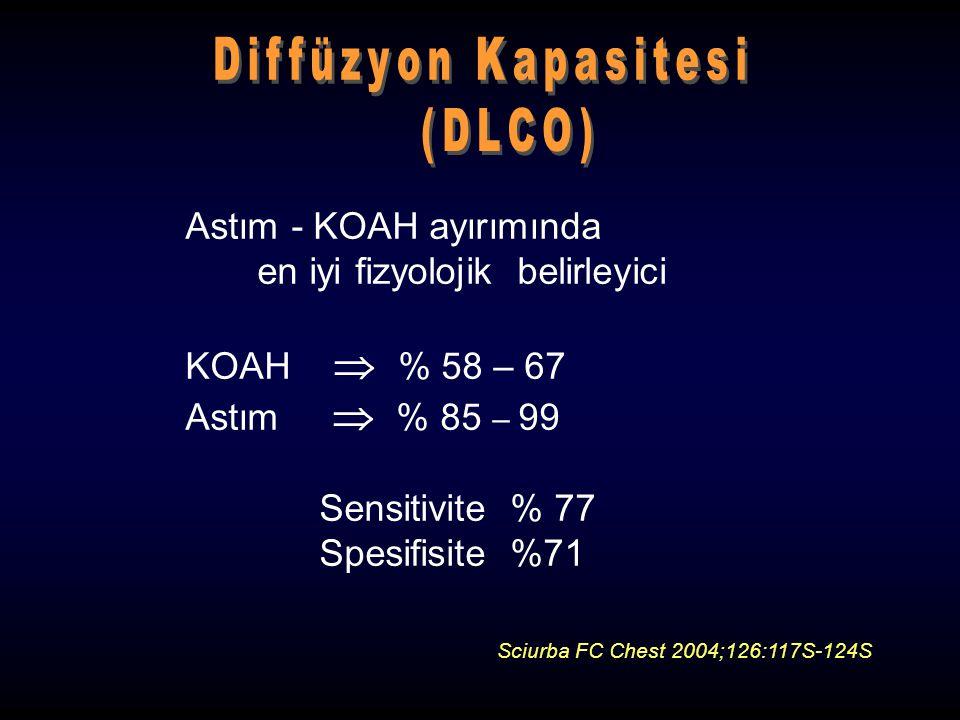 Astım - KOAH ayırımında en iyi fizyolojik belirleyici KOAH  % 58 – 67 Astım  % 85 – 99 Sensitivite % 77 Spesifisite %71 Sciurba FC Chest 2004;126:11