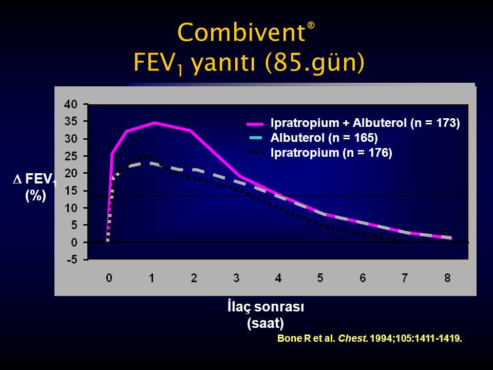 İlaç sonrası (saat) Combivent ® FEV 1 yanıtı (85.gün) Bone R et al. Chest. 1994;105:1411-1419.  FEV 1 (%) Ipratropium + Albuterol (n = 173) Albuterol