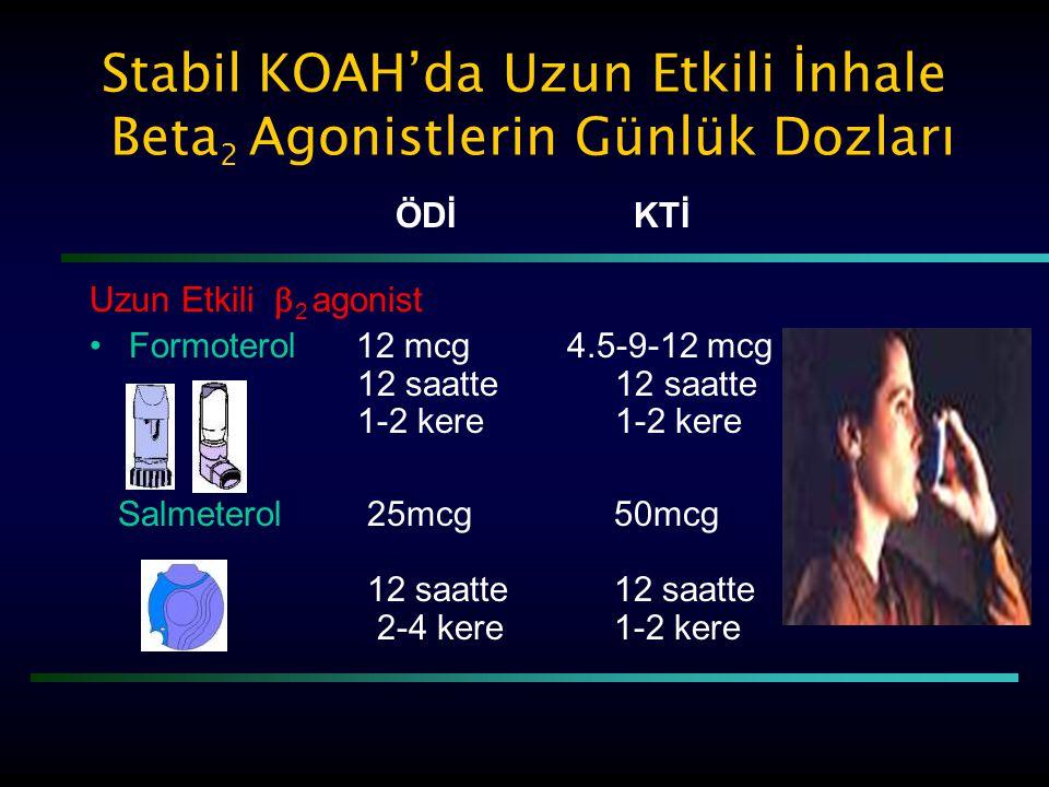 Stabil KOAH'da Uzun Etkili İnhale Beta 2 Agonistlerin Günlük Dozları ÖDİ KTİ Uzun Etkili  2 agonist Formoterol 12 mcg 4.5-9-12 mcg 12 saatte 12 saatt
