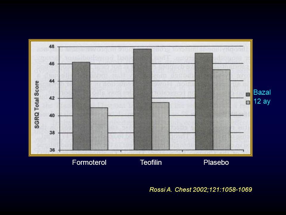 Bazal 12 ay FormoterolTeofilinPlasebo Rossi A. Chest 2002;121:1058-1069