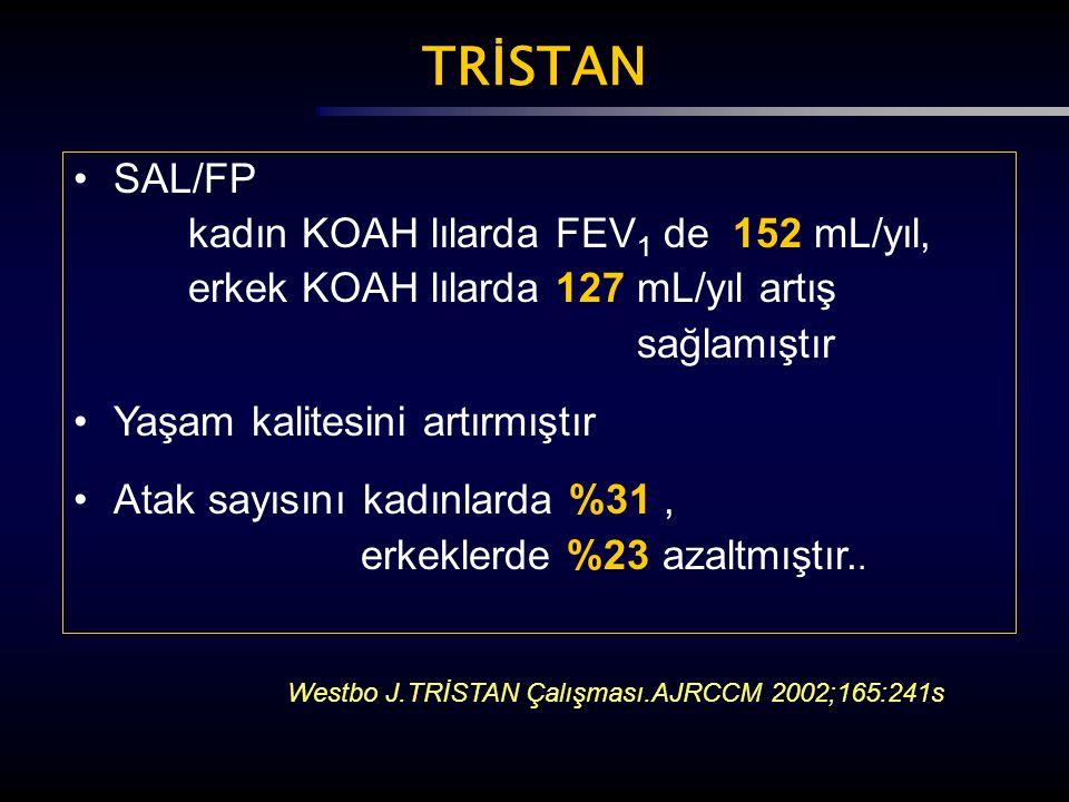 TRİSTAN SAL/FP kadın KOAH lılarda FEV 1 de 152 mL/yıl, erkek KOAH lılarda 127 mL/yıl artış sağlamıştır Yaşam kalitesini artırmıştır Atak sayısını kadı