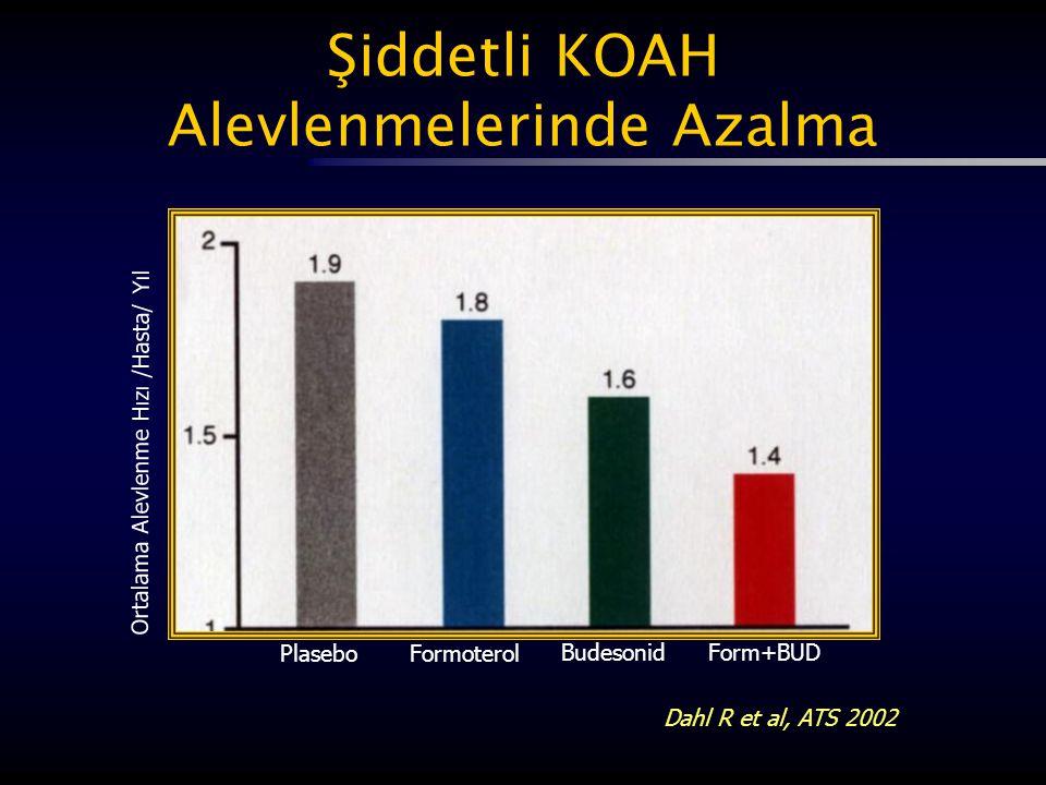 Şiddetli KOAH Alevlenmelerinde Azalma Dahl R et al, ATS 2002 Form+BUD PlaseboFormoterol Budesonid Ortalama Alevlenme Hızı /Hasta/ Yıl