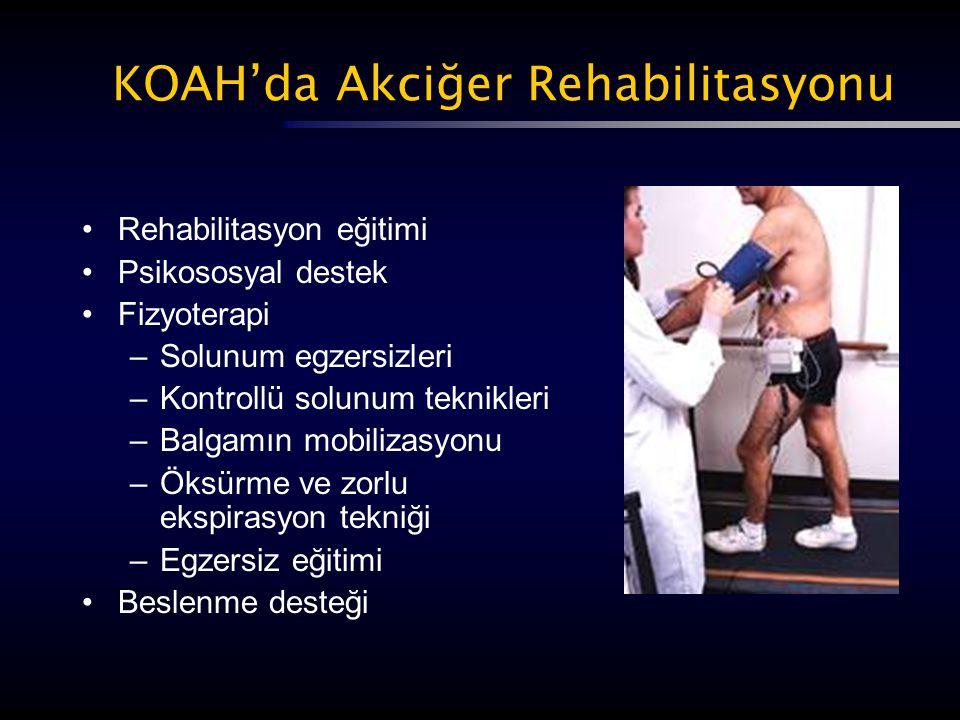KOAH'da Akciğer Rehabilitasyonu Rehabilitasyon eğitimi Psikososyal destek Fizyoterapi –Solunum egzersizleri –Kontrollü solunum teknikleri –Balgamın mo