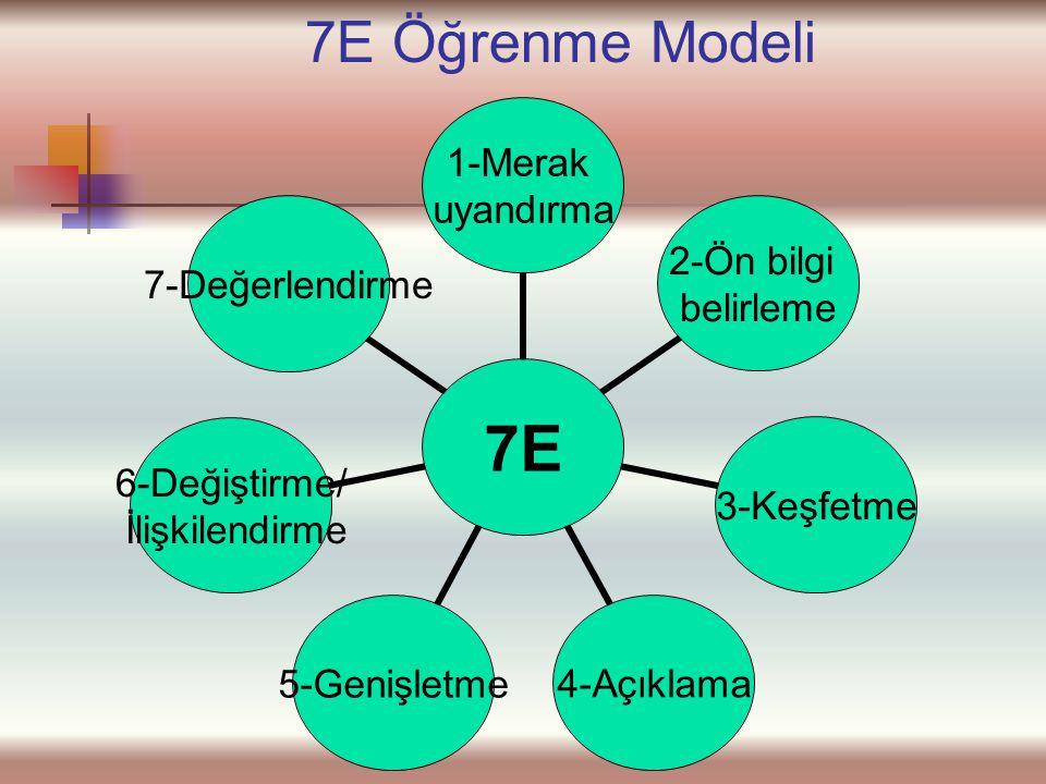 7E 1-Merak uyandırma 2-Ön bilgi belirleme 3-Keşfetme4-Açıklama5-Genişletme 6-Değiştirme/ İlişkilendirme 7- Değerlendirme 7E Öğrenme Modeli