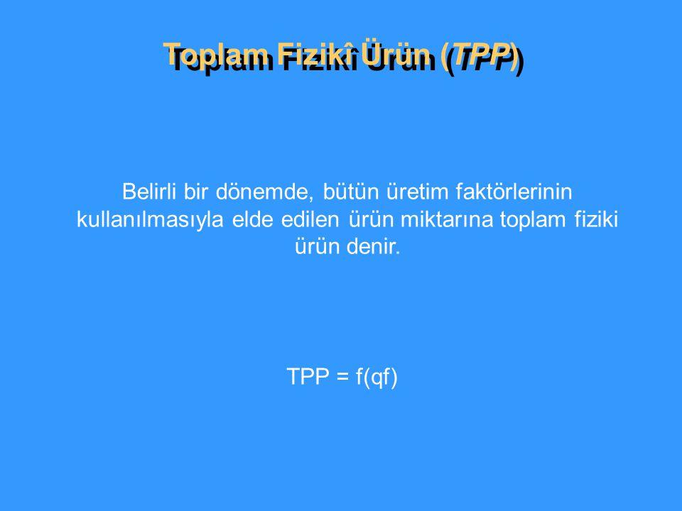 Toplam Fizikî Ürün (TPP) Belirli bir dönemde, bütün üretim faktörlerinin kullanılmasıyla elde edilen ürün miktarına toplam fiziki ürün denir. TPP = f(