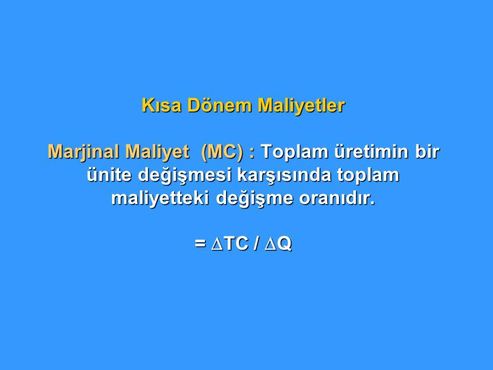 Kısa Dönem Maliyetler Marjinal Maliyet (MC) : Toplam üretimin bir ünite değişmesi karşısında toplam maliyetteki değişme oranıdır. =  TC /  Q