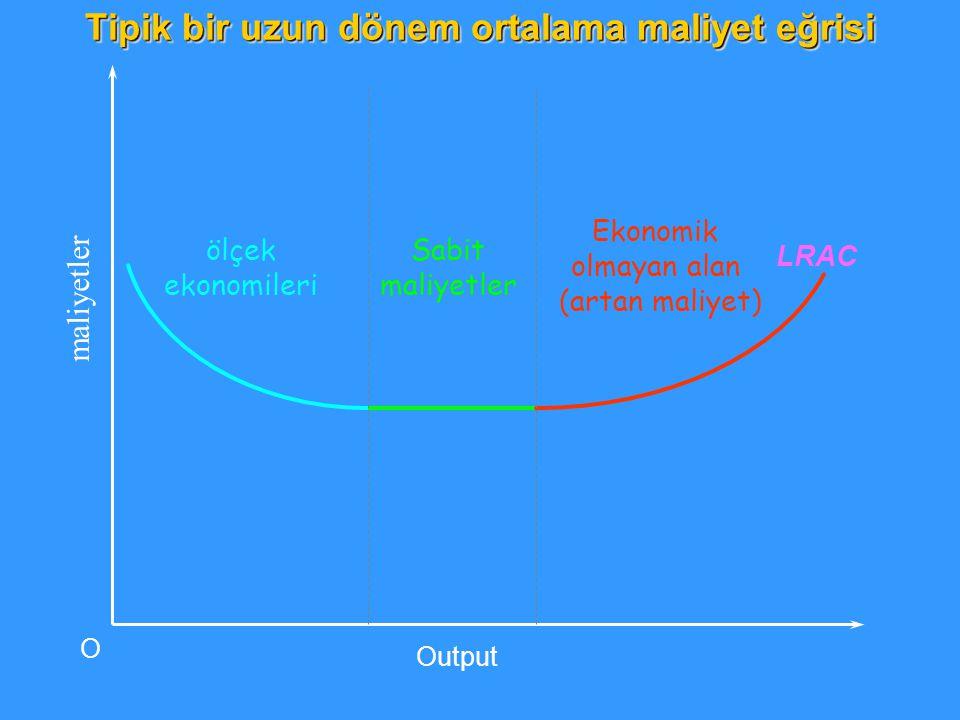 Output O maliyetler LRAC ölçek ekonomileri Sabit maliyetler Ekonomik olmayan alan (artan maliyet) Tipik bir uzun dönem ortalama maliyet eğrisi