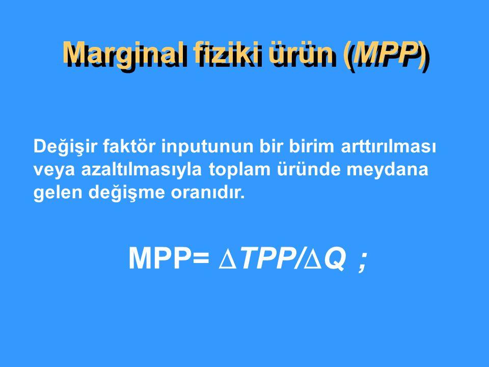 Marginal fiziki ürün (MPP) MPP=  TPP/  Q ; Değişir faktör inputunun bir birim arttırılması veya azaltılmasıyla toplam üründe meydana gelen değişme o