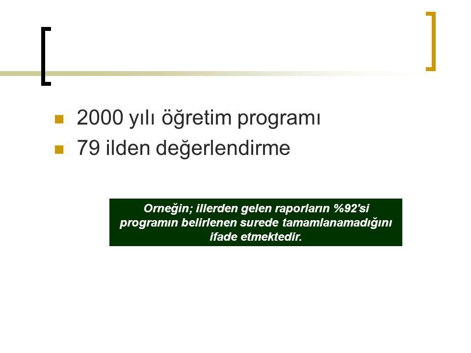 2000 yılı öğretim programı 79 ilden değerlendirme Orneğin; illerden gelen raporların %92'si programın belirlenen surede tamamlanamadığını ifade etmekt